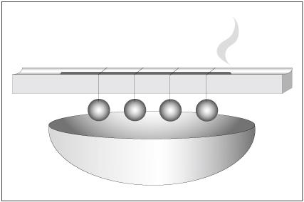 線香時計の仕組み